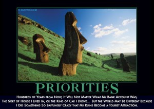 A different way to look at priorities