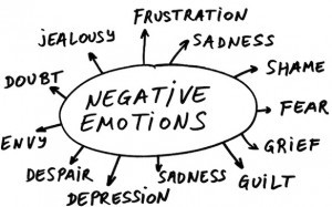Want to avoid negative emotions? Stupid move!