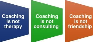 Self-coaching demonstrated