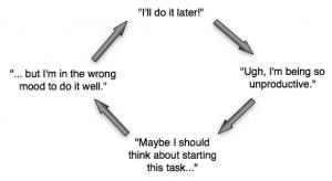 procrastination-doom-loop