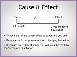 Updated: Are you at cause or are you at effect?
