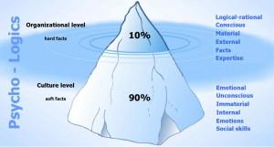 the-iceberg-principle-big