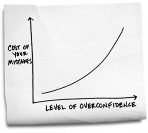cost-overconfidence